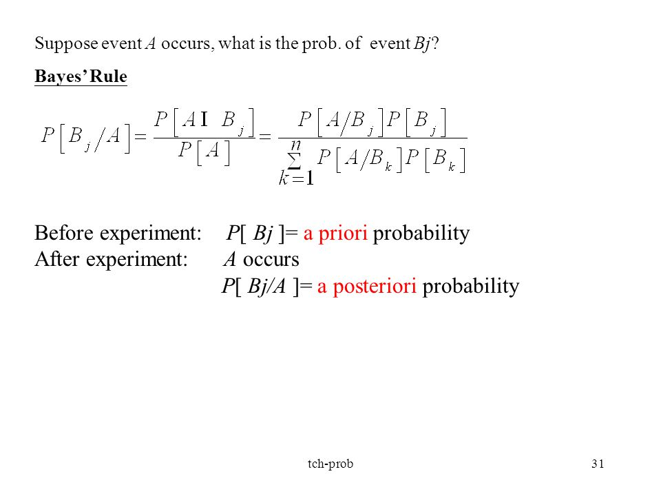 Before experiment: P[ Bj ]= a priori probability